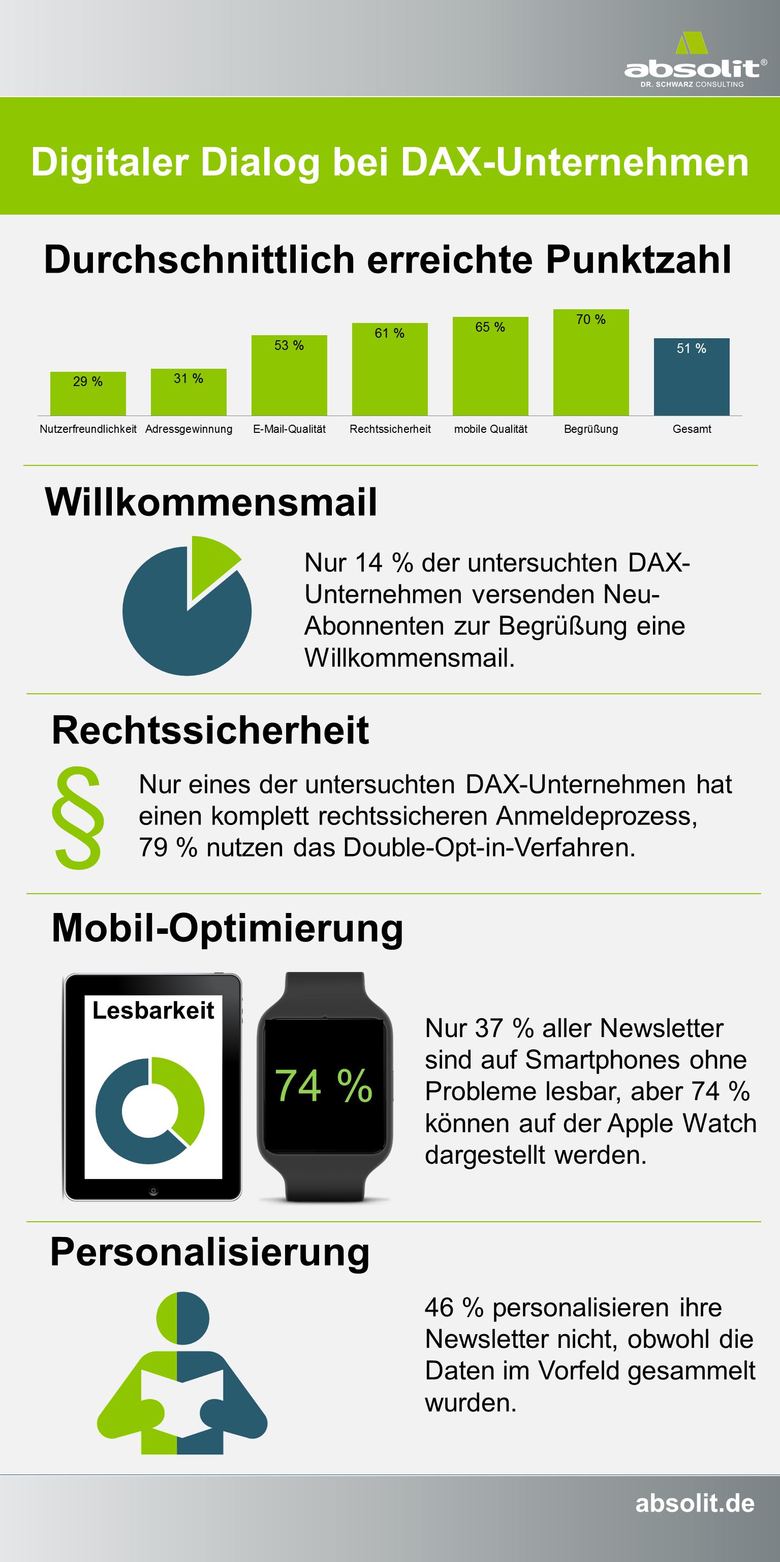 Infografik_DAX30_neu