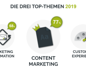 Die drei Top-Trends im digitalen Marketing